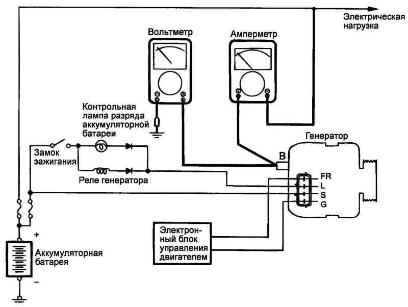 Схема проверки тока отдачи