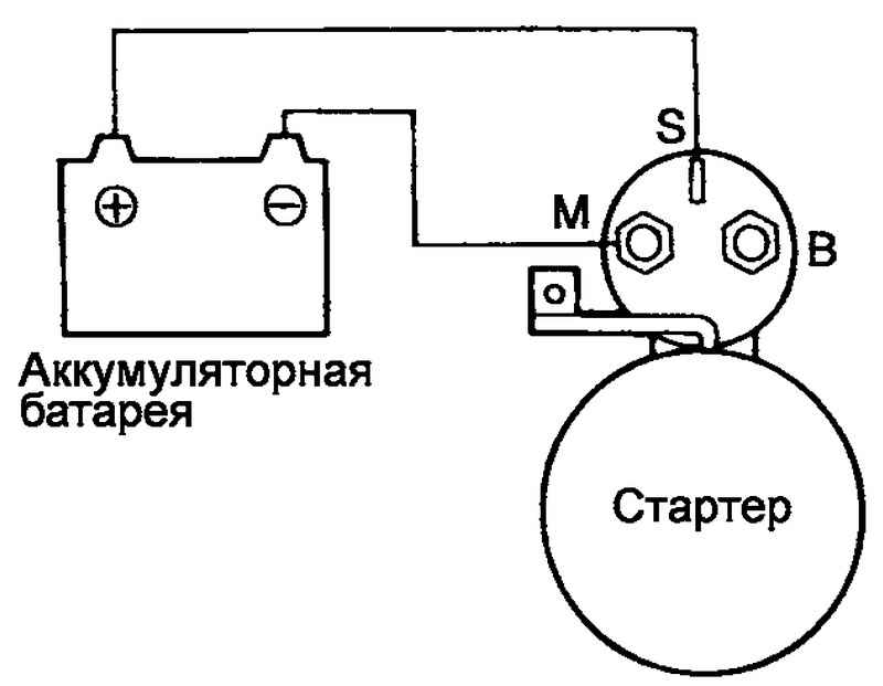 Схема проверки втягивающей