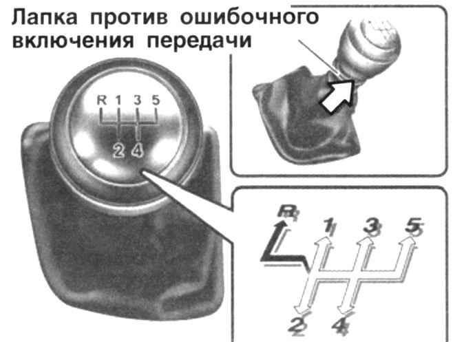 коробка передач как переключать скорости