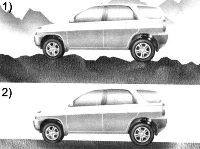Система полного привода 4WD