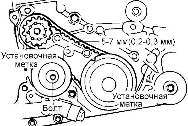 Замена ремня грм на хендай санта фе дизель 2