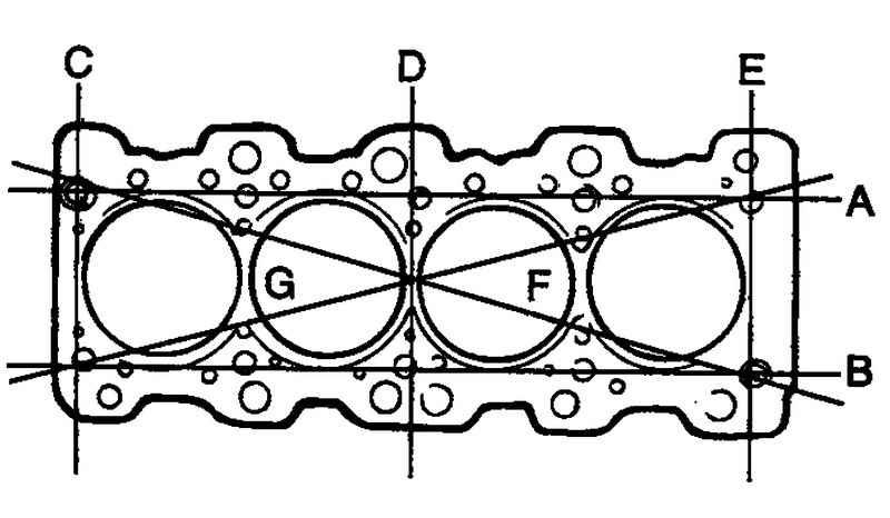 головки блока цилиндров