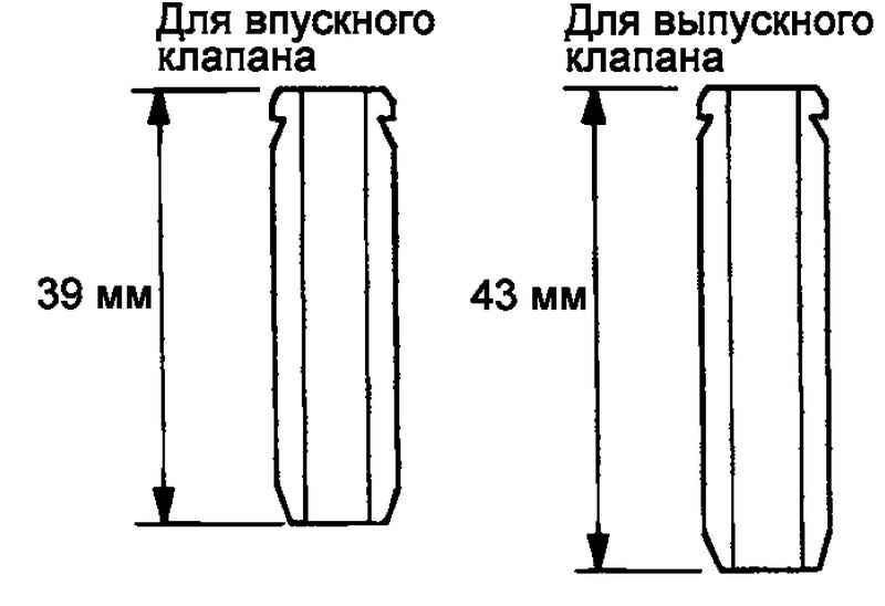 Длина направляющих втулок