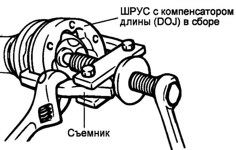 Снятие защитного чехла ШРУСА с
