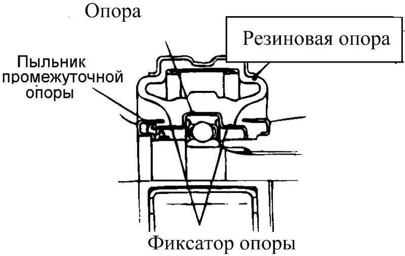 Схема установки промежуточной