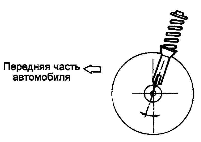 Угол наклона оси поворота колеса своими руками