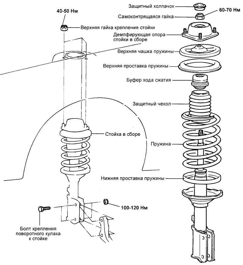 схема переднего амортизатора ланос