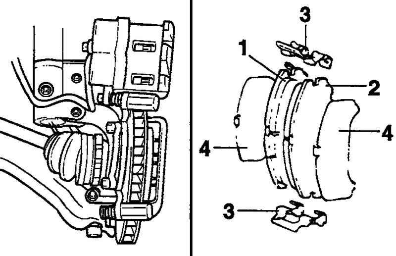 1 – тормозная колодка и